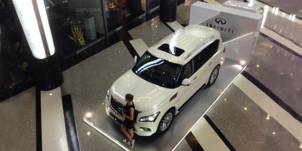 Автомобильная интеграция в ТГ «Модный сезон»